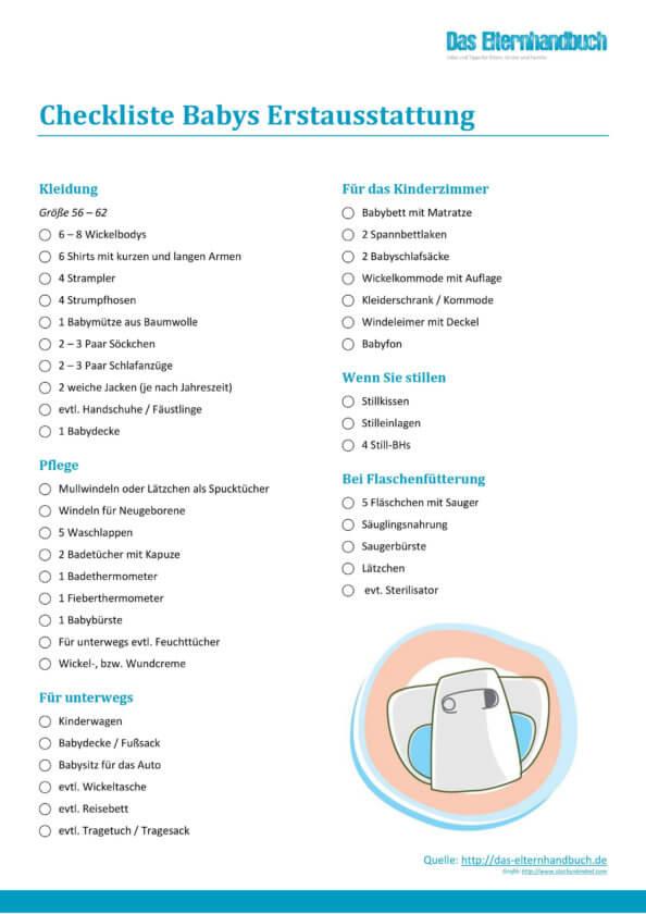 Elternhandbuch - Checkliste Babys Erstausstattung