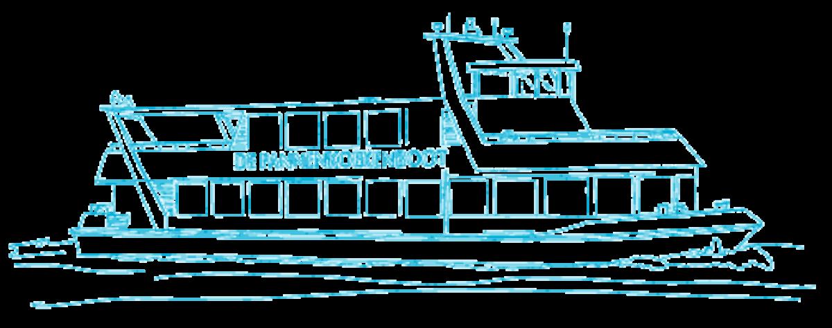 Pfannkuchenboot Amsterdam